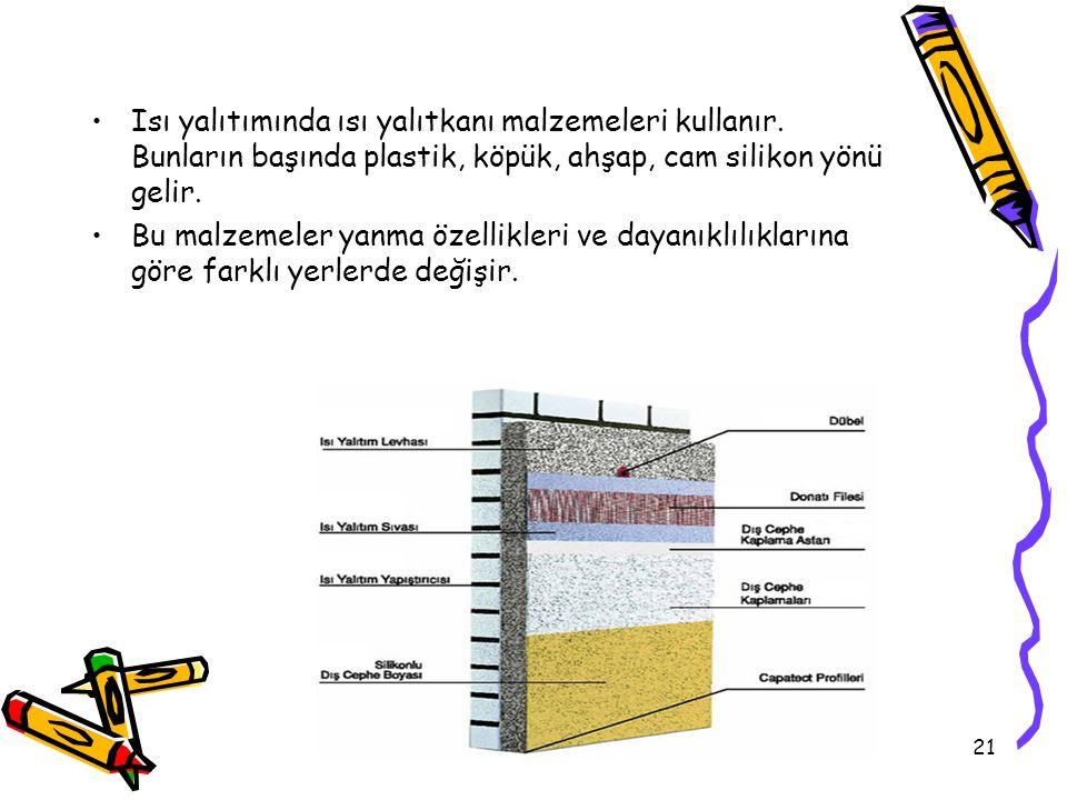 21 Isı yalıtımında ısı yalıtkanı malzemeleri kullanır. Bunların başında plastik, köpük, ahşap, cam silikon yönü gelir. Bu malzemeler yanma özellikleri