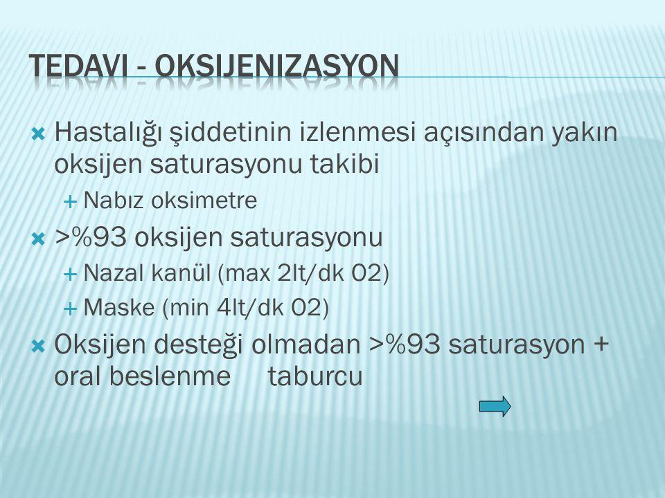  Hastalığı şiddetinin izlenmesi açısından yakın oksijen saturasyonu takibi  Nabız oksimetre  >%93 oksijen saturasyonu  Nazal kanül (max 2lt/dk O2)