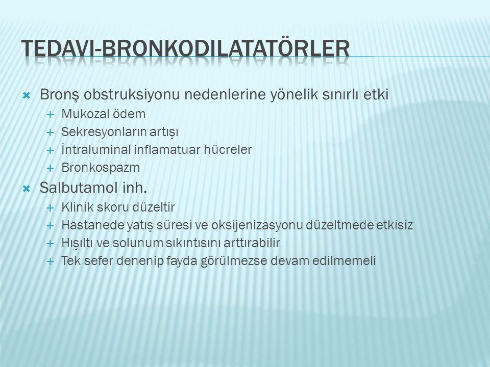  Bronş obstruksiyonu nedenlerine yönelik sınırlı etki  Mukozal ödem  Sekresyonların artışı  İntraluminal inflamatuar hücreler  Bronkospazm  Salb