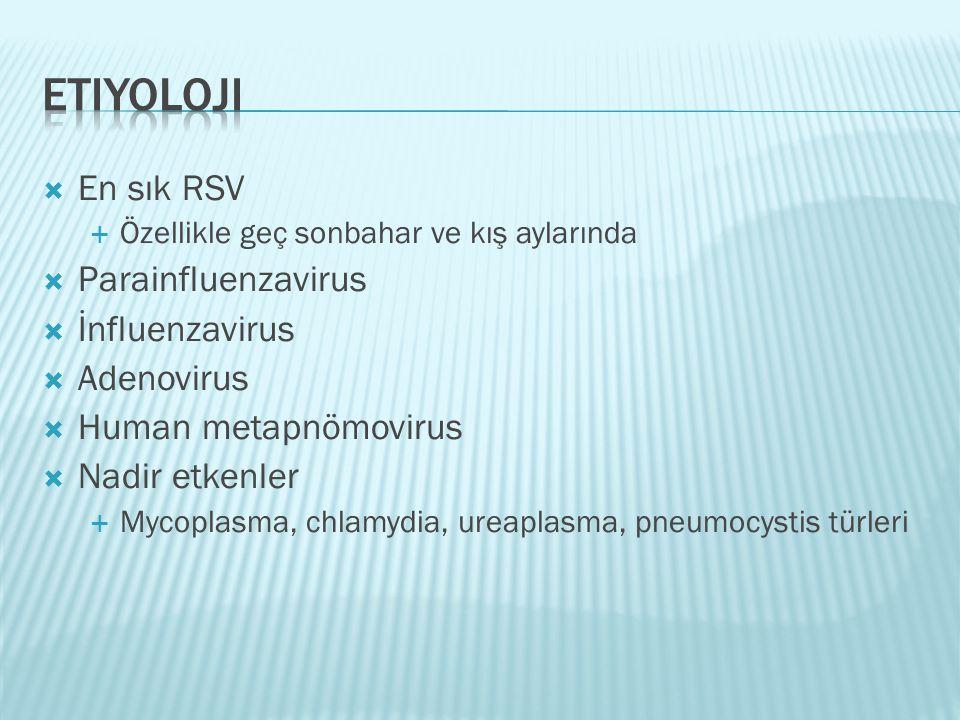  En sık RSV  Özellikle geç sonbahar ve kış aylarında  Parainfluenzavirus  İnfluenzavirus  Adenovirus  Human metapnömovirus  Nadir etkenler  My