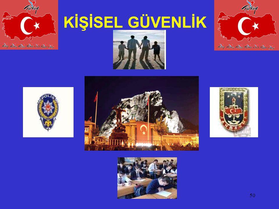 KİŞİSEL GÜVENLİK 50
