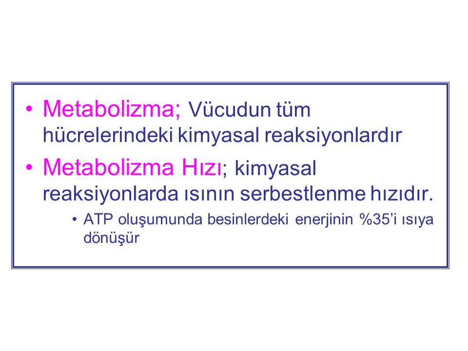 Metabolizma; Vücudun tüm hücrelerindeki kimyasal reaksiyonlardır Metabolizma Hızı ; kimyasal reaksiyonlarda ısının serbestlenme hızıdır. ATP oluşumund