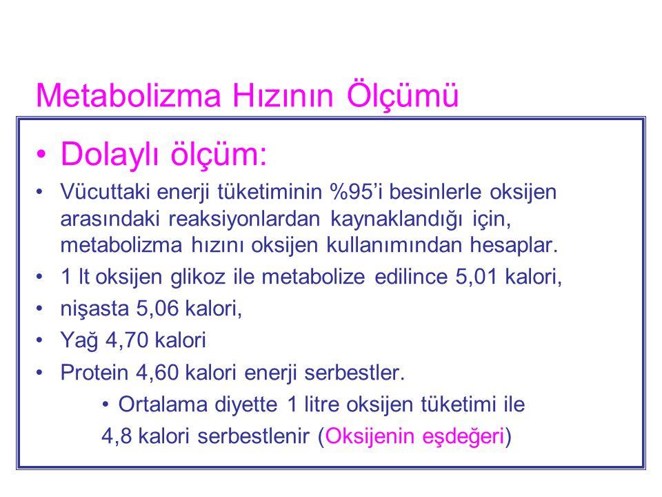 Metabolizma Hızının Ölçümü Dolaylı ölçüm: Vücuttaki enerji tüketiminin %95'i besinlerle oksijen arasındaki reaksiyonlardan kaynaklandığı için, metabol