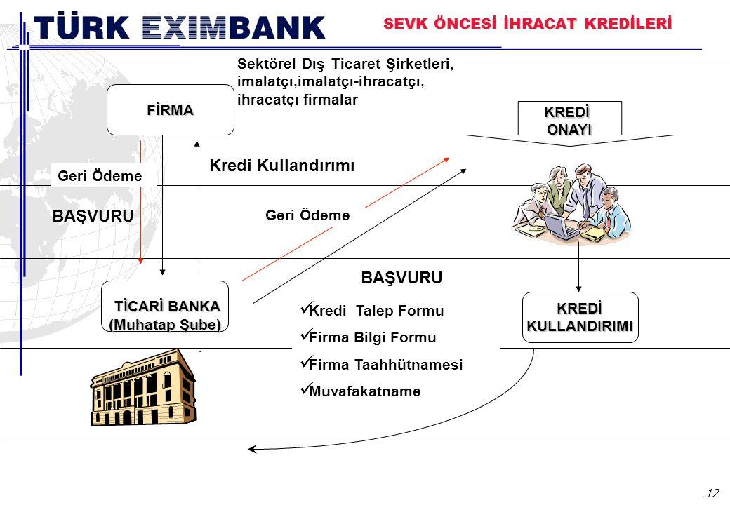 12 KREDİONAYI TİCARİ BANKA TİCARİ BANKA (Muhatap Şube) KREDİ KREDİKULLANDIRIMI BAŞVURU Kredi Talep Formu Firma Bilgi Formu Firma Taahhütnamesi Muvafakatname Kredi Kullandırımı Sektörel Dış Ticaret Şirketleri, imalatçı,imalatçı-ihracatçı, ihracatçı firmalar FİRMA Geri Ödeme SEVK ÖNCESİ İHRACAT KREDİLERİ SEVK ÖNCESİ İHRACAT KREDİLERİ