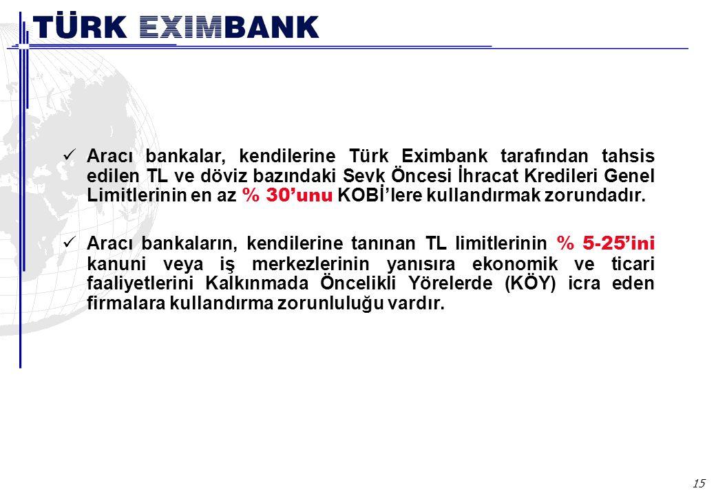 15 Aracı bankalar, kendilerine Türk Eximbank tarafından tahsis edilen TL ve döviz bazındaki Sevk Öncesi İhracat Kredileri Genel Limitlerinin en az % 3