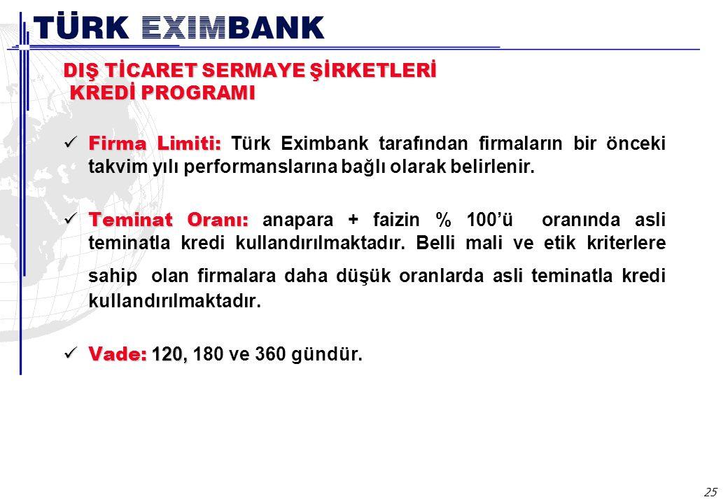 25 DIŞ TİCARET SERMAYE ŞİRKETLERİ KREDİ PROGRAMI Firma Limiti: Firma Limiti: Türk Eximbank tarafından firmaların bir önceki takvim yılı performansları