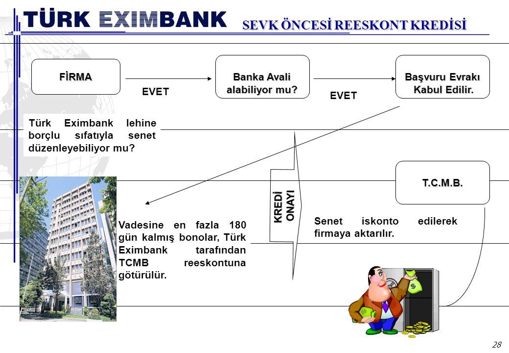 28 KREDİONAYI Banka Avali Banka Avali alabiliyor mu? FİRMA EVET Başvuru Evrakı Kabul Edilir. Kabul Edilir. Türk Eximbank lehine borçlu sıfatıyla senet
