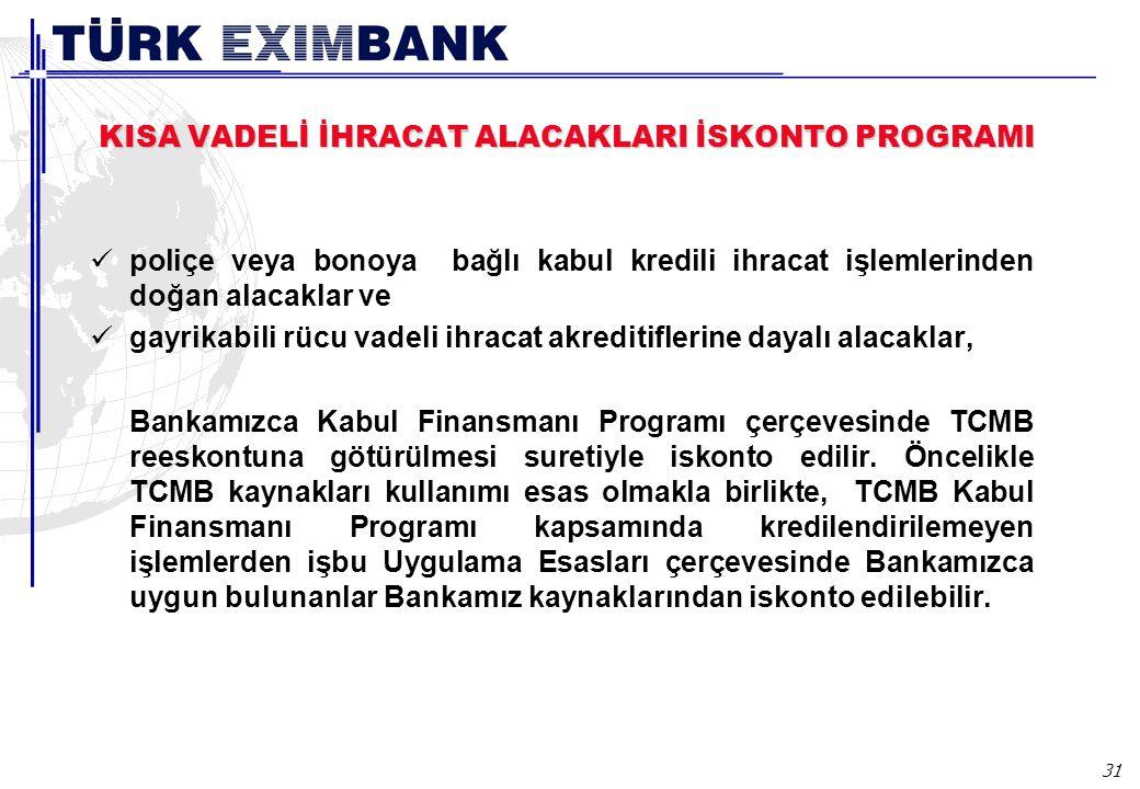 31 KISA VADELİ İHRACAT ALACAKLARI İSKONTO PROGRAMI poliçe veya bonoya bağlı kabul kredili ihracat işlemlerinden doğan alacaklar ve gayrikabili rücu vadeli ihracat akreditiflerine dayalı alacaklar, Bankamızca Kabul Finansmanı Programı çerçevesinde TCMB reeskontuna götürülmesi suretiyle iskonto edilir.