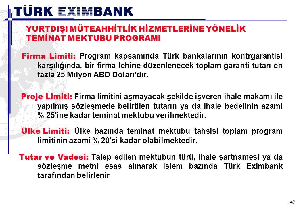 48 YURTDIŞI MÜTEAHHİTLİK HİZMETLERİNE YÖNELİK TEMİNAT MEKTUBU PROGRAMI Firma Limiti: Firma Limiti: Program kapsamında Türk bankalarının kontrgarantisi karşılığında, bir firma lehine düzenlenecek toplam garanti tutarı en fazla 25 Milyon ABD Doları dır.