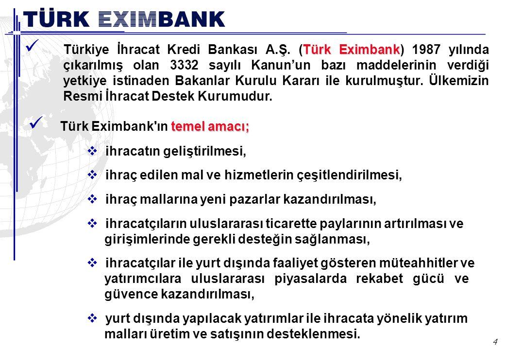4 Türk Eximbank Türkiye İhracat Kredi Bankası A.Ş. (Türk Eximbank) 1987 yılında çıkarılmış olan 3332 sayılı Kanun'un bazı maddelerinin verdiği yetkiye