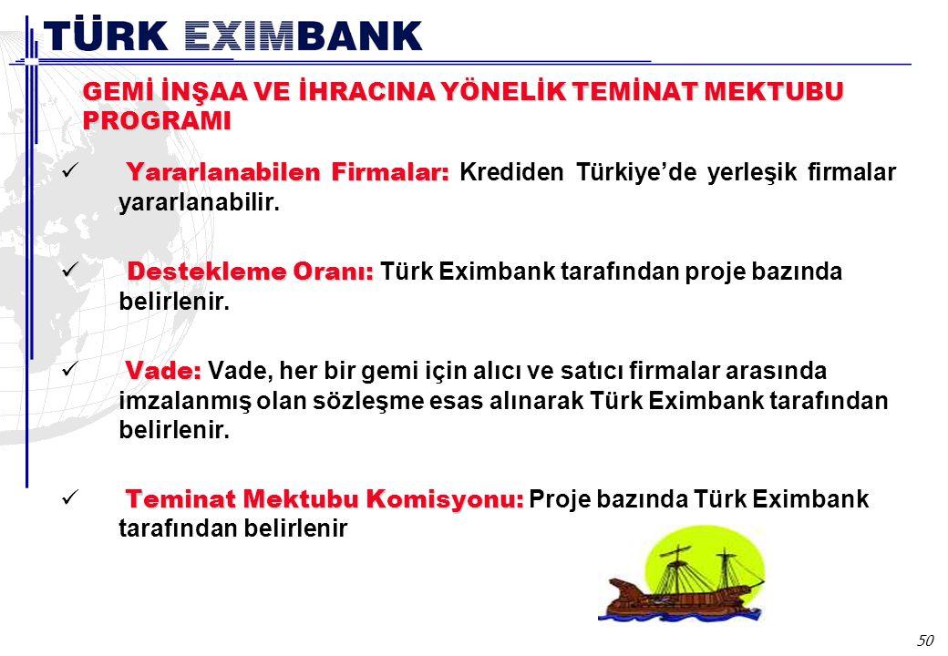 50 GEMİ İNŞAA VE İHRACINA YÖNELİK TEMİNAT MEKTUBU PROGRAMI Yararlanabilen Firmalar: Yararlanabilen Firmalar: Krediden Türkiye'de yerleşik firmalar yararlanabilir.