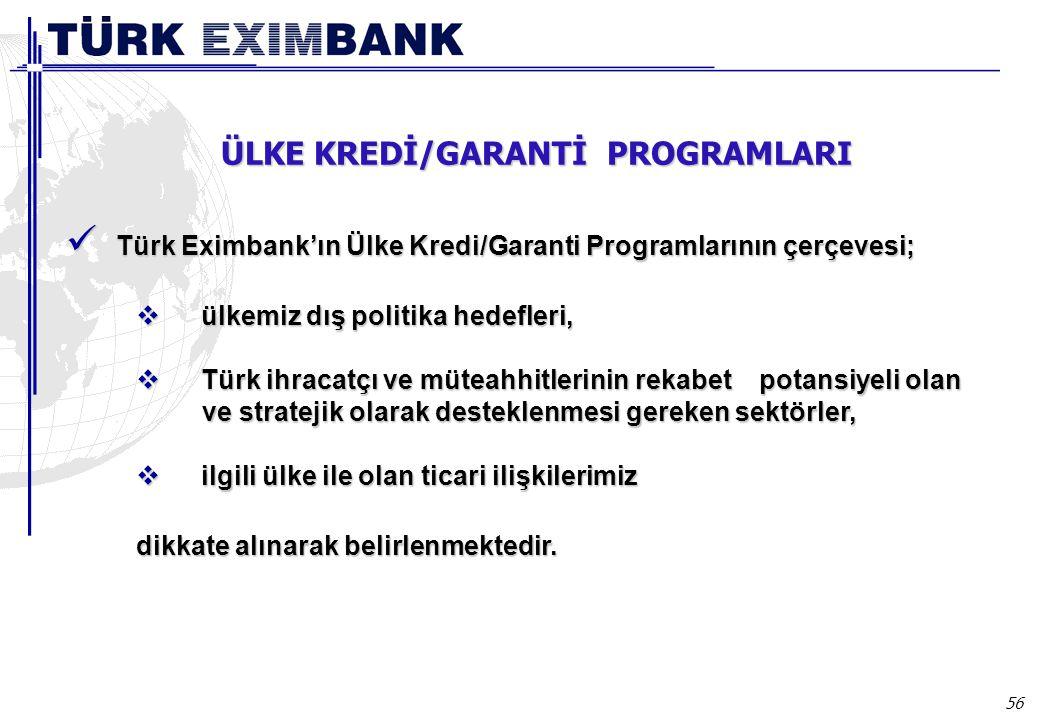 56 Türk Eximbank'ın Ülke Kredi/Garanti Programlarının çerçevesi; Türk Eximbank'ın Ülke Kredi/Garanti Programlarının çerçevesi;  ülkemiz dış politika hedefleri,  Türk ihracatçı ve müteahhitlerinin rekabet potansiyeli olan ve stratejik olarak desteklenmesi gereken sektörler, ve stratejik olarak desteklenmesi gereken sektörler,  ilgili ülke ile olan ticari ilişkilerimiz dikkate alınarak belirlenmektedir.