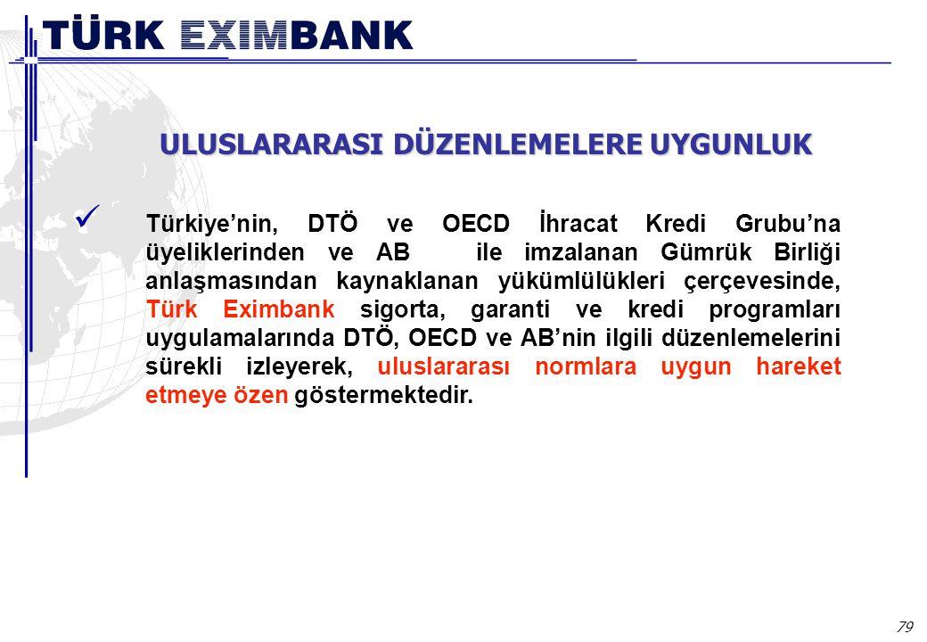 79 Uluslararası kurallara uyum ULUSLARARASI DÜZENLEMELERE UYGUNLUK ULUSLARARASI DÜZENLEMELERE UYGUNLUK Türkiye'nin, DTÖ ve OECD İhracat Kredi Grubu'na üyeliklerinden ve AB ile imzalanan Gümrük Birliği anlaşmasından kaynaklanan yükümlülükleri çerçevesinde, Türk Eximbank sigorta, garanti ve kredi programları uygulamalarında DTÖ, OECD ve AB'nin ilgili düzenlemelerini sürekli izleyerek, uluslararası normlara uygun hareket etmeye özen göstermektedir.