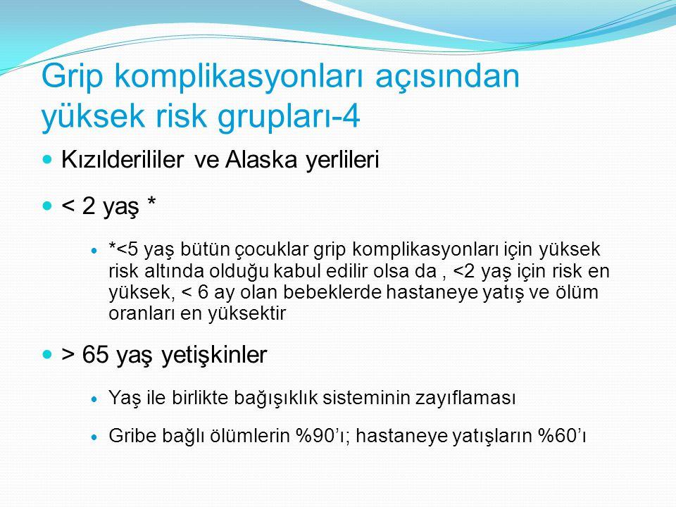 Grip komplikasyonları açısından yüksek risk grupları-4 Kızılderililer ve Alaska yerlileri < 2 yaş * *<5 yaş bütün çocuklar grip komplikasyonları için
