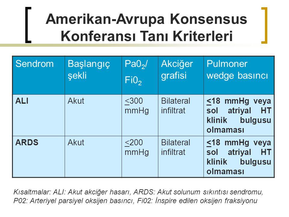 SendromBaşlangıç şekli Pa0 2 / Fi0 2 Akciğer grafisi Pulmoner wedge basıncı ALIAkut<300 mmHg Bilateral infiltrat <18 mmHg veya sol atriyal HT klinik bulgusu olmaması ARDSAkut<200 mmHg Bilateral infiltrat <18 mmHg veya sol atriyal HT klinik bulgusu olmaması Kısaltmalar: ALI: Akut akciğer hasarı, ARDS: Akut solunum sıkıntısı sendromu, P02: Arteriyel parsiyel oksijen basıncı, Fi02: İnspire edilen oksijen fraksiyonu Amerikan-Avrupa Konsensus Konferansı Tanı Kriterleri