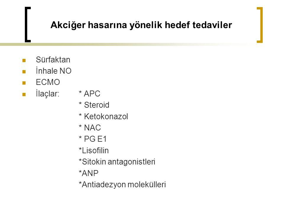 Akciğer hasarına yönelik hedef tedaviler Sürfaktan İnhale NO ECMO İlaçlar: * APC * Steroid * Ketokonazol * NAC * PG E1 *Lisofilin *Sitokin antagonistleri *ANP *Antiadezyon molekülleri