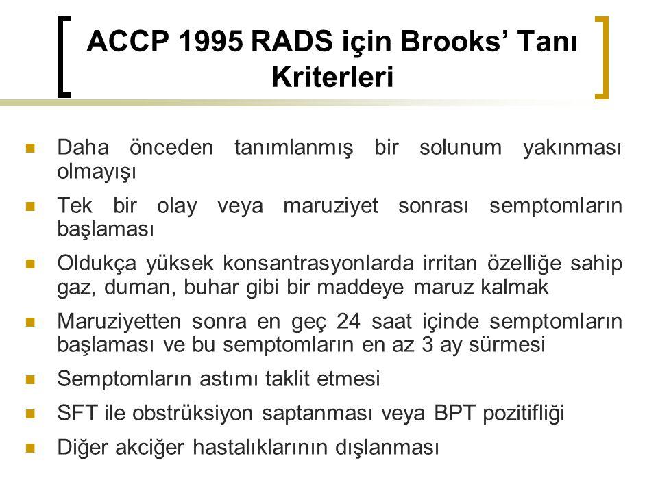 ACCP 1995 RADS için Brooks' Tanı Kriterleri Daha önceden tanımlanmış bir solunum yakınması olmayışı Tek bir olay veya maruziyet sonrası semptomların başlaması Oldukça yüksek konsantrasyonlarda irritan özelliğe sahip gaz, duman, buhar gibi bir maddeye maruz kalmak Maruziyetten sonra en geç 24 saat içinde semptomların başlaması ve bu semptomların en az 3 ay sürmesi Semptomların astımı taklit etmesi SFT ile obstrüksiyon saptanması veya BPT pozitifliği Diğer akciğer hastalıklarının dışlanması