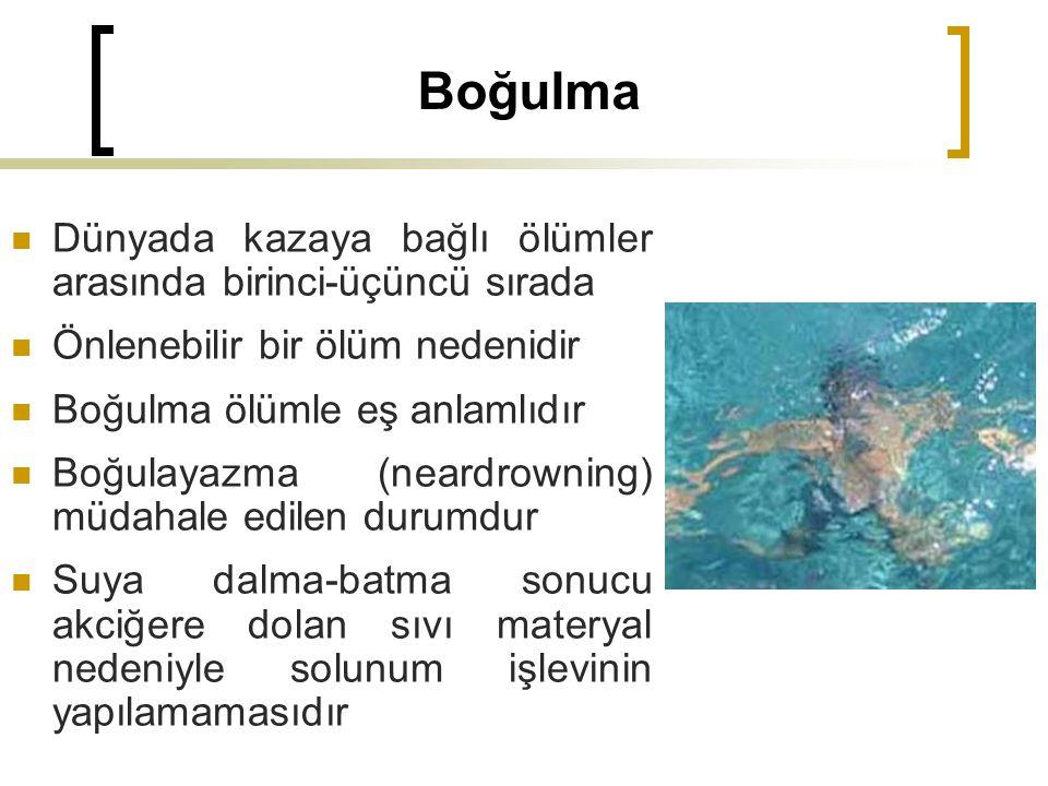 Boğulma Dünyada kazaya bağlı ölümler arasında birinci-üçüncü sırada Önlenebilir bir ölüm nedenidir Boğulma ölümle eş anlamlıdır Boğulayazma (neardrowning) müdahale edilen durumdur Suya dalma-batma sonucu akciğere dolan sıvı materyal nedeniyle solunum işlevinin yapılamamasıdır