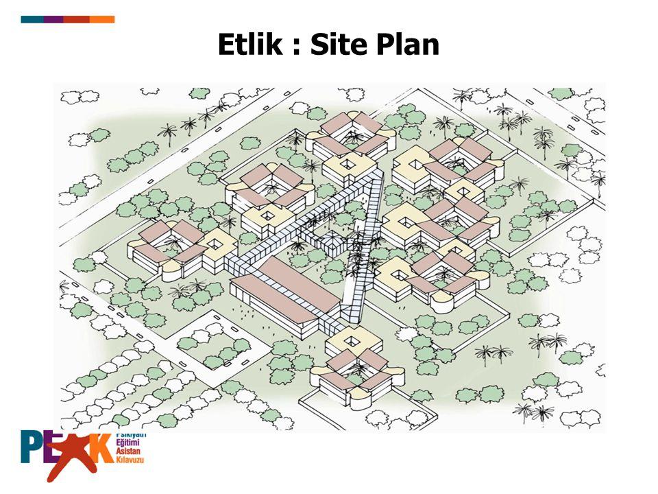 Etlik : Site Plan