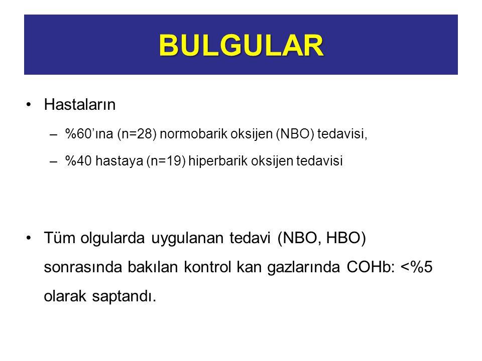 Hastaların –%60'ına (n=28) normobarik oksijen (NBO) tedavisi, –%40 hastaya (n=19) hiperbarik oksijen tedavisi Tüm olgularda uygulanan tedavi (NBO, HBO