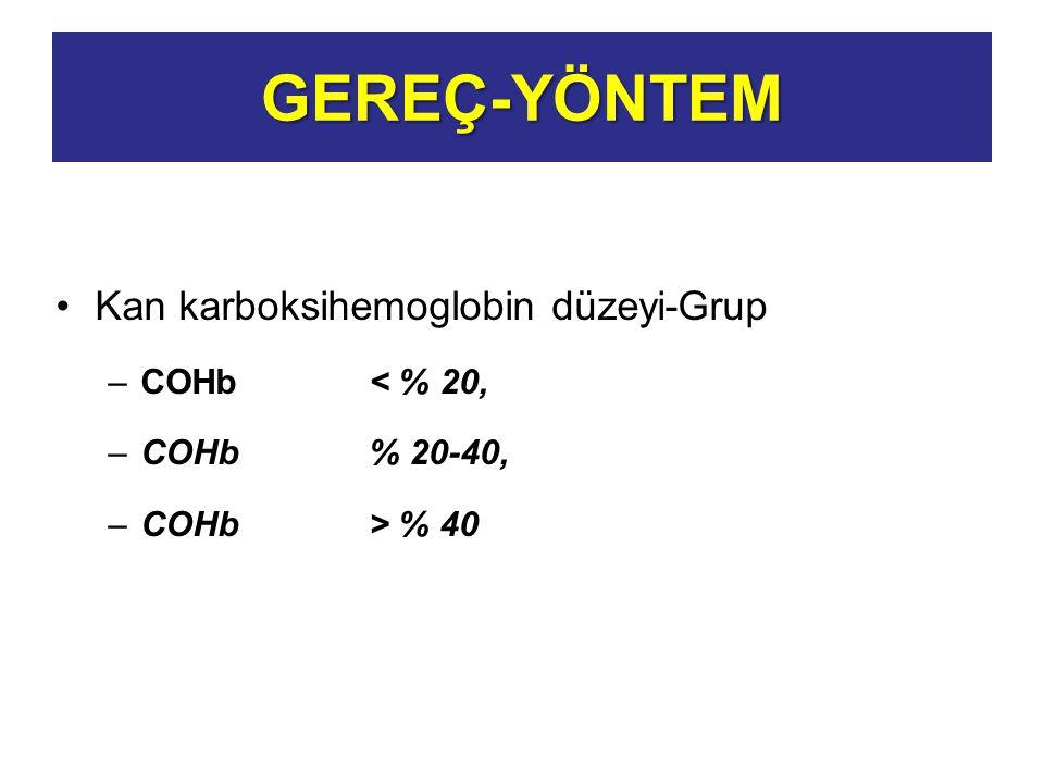 Kan karboksihemoglobin düzeyi-Grup –COHb < % 20, –COHb % 20-40, –COHb > % 40 GEREÇ-YÖNTEM