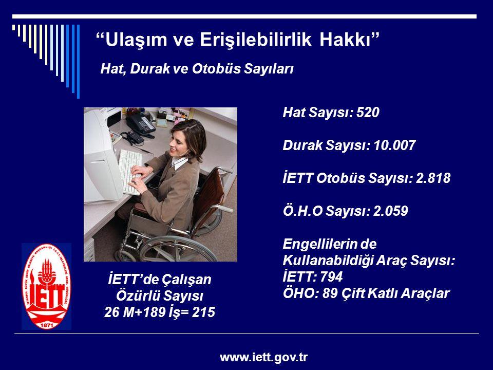 """""""Ulaşım ve Erişilebilirlik Hakkı"""" www.iett.gov.tr Hat, Durak ve Otobüs Sayıları İETT'de Çalışan Özürlü Sayısı 26 M+189 İş= 215 Hat Sayısı: 520 Durak S"""