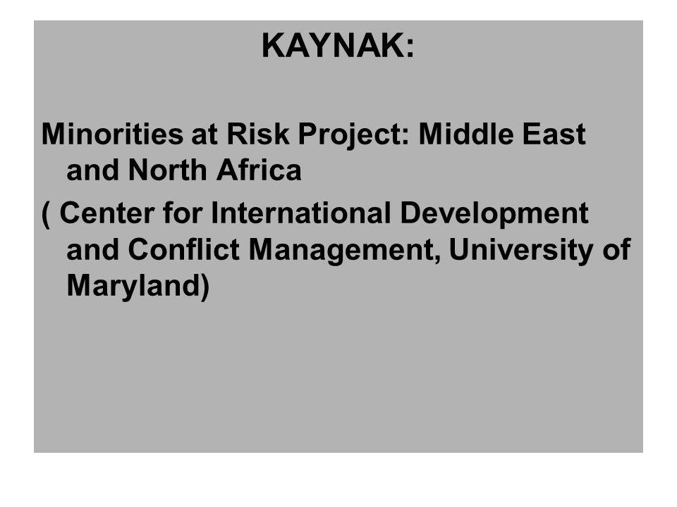 KAYNAK: Minorities at Risk Project: Middle East and North Africa ( Center for International Development and Conflict Management, University of Marylan