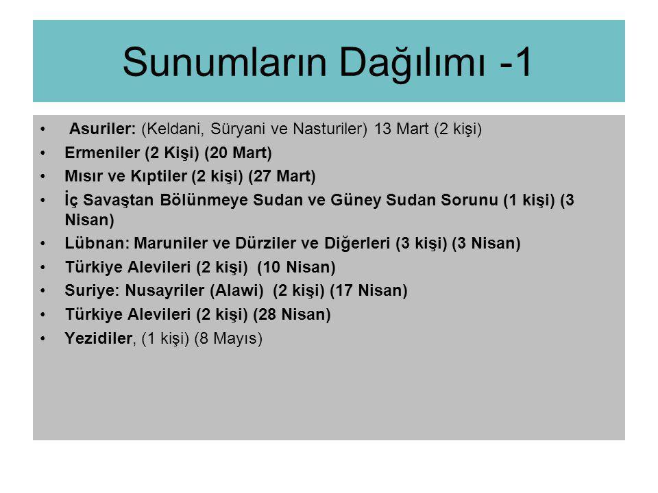 Sunumların Dağılımı -2 Etno-linguistik Gruplar: Kürtler (3-4 kişi) (8 ve 16 Mayıs) Berberiler (1 kişi) ( Ek ders) İran ve Etnik Yapısı (3 kişi) Bahailer (22 mayıs)