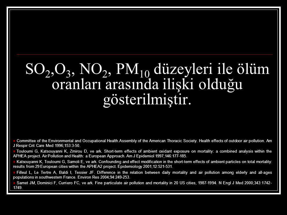 SO 2,O 3, NO 2, PM 10 düzeyleri ile ölüm oranları arasında ilişki olduğu gösterilmiştir. Committee of the Environmental and Occupational Health.Assemb