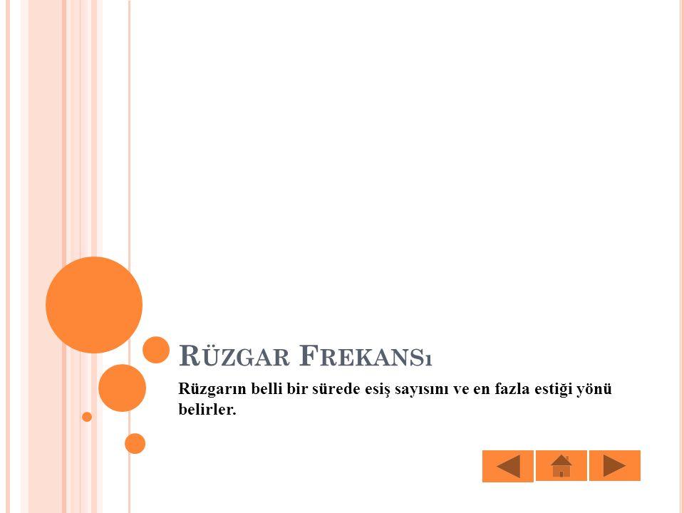 R ÜZGAR F REKANSı Rüzgarın belli bir sürede esiş sayısını ve en fazla estiği yönü belirler.