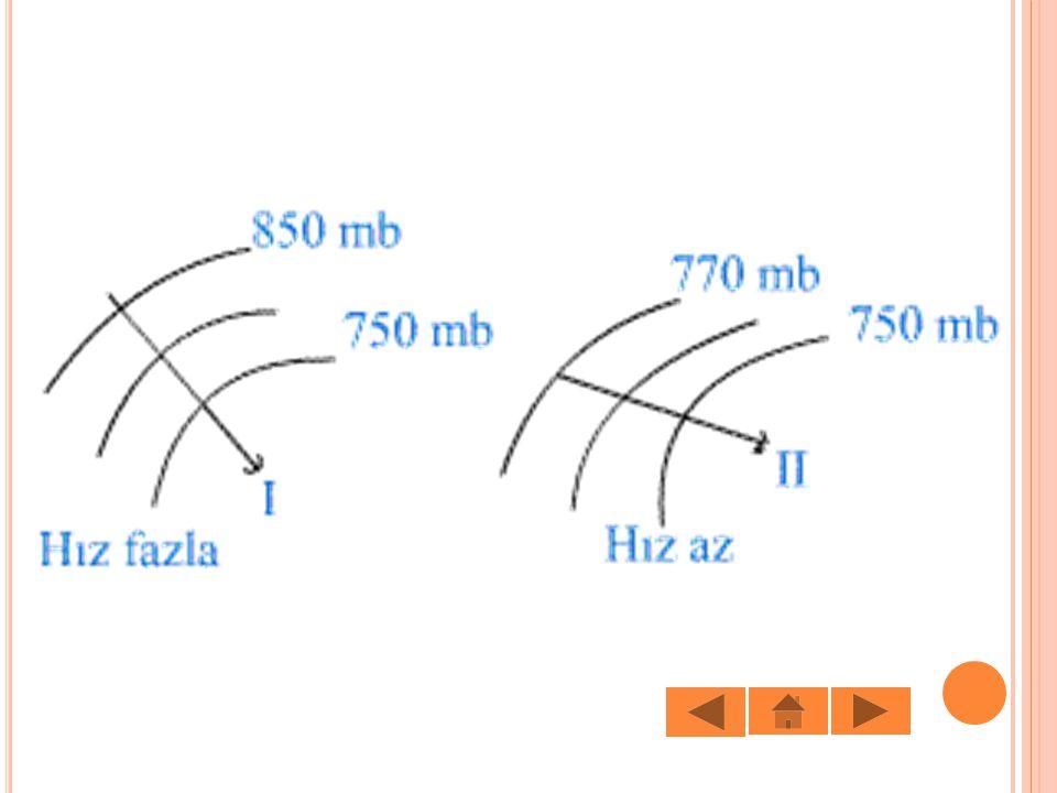 İ KI BASıNÇ MERKEZI ARASıNDAKI UZAKLıK İki basınç merkezi arasındaki uzaklık ne kadar kısa ise; rüzgarın hızı o kadar fazladır.