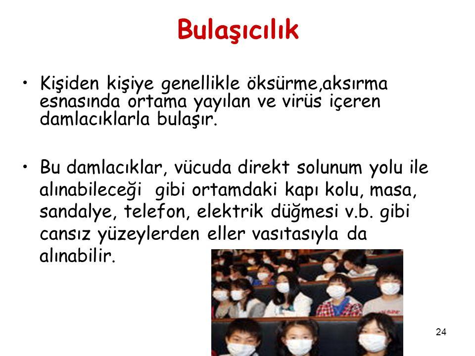 24 Kişiden kişiye genellikle öksürme,aksırma esnasında ortama yayılan ve virüs içeren damlacıklarla bulaşır.