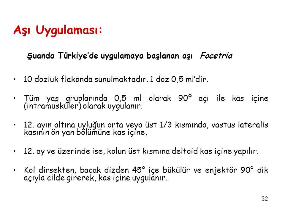 32 Aşı Uygulaması: Şuanda Türkiye'de uygulamaya başlanan aşı Focetria 10 dozluk flakonda sunulmaktadır.