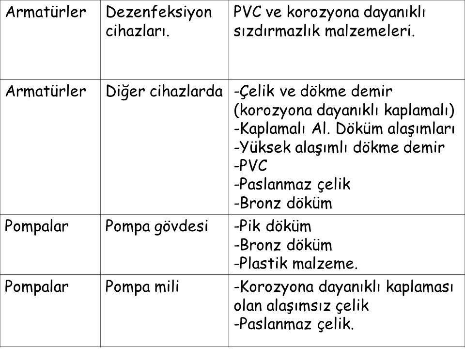 ArmatürlerDezenfeksiyon cihazları. PVC ve korozyona dayanıklı sızdırmazlık malzemeleri. ArmatürlerDiğer cihazlarda-Çelik ve dökme demir (korozyona day