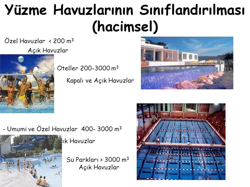 Yüzme Havuzlarının Sınıflandırılması (hacimsel) Özel Havuzlar < 200 m 3 Açık Havuzlar - Oteller 200-3000 m 3 Kapalı ve Açık Havuzlar - Umumi ve Özel H