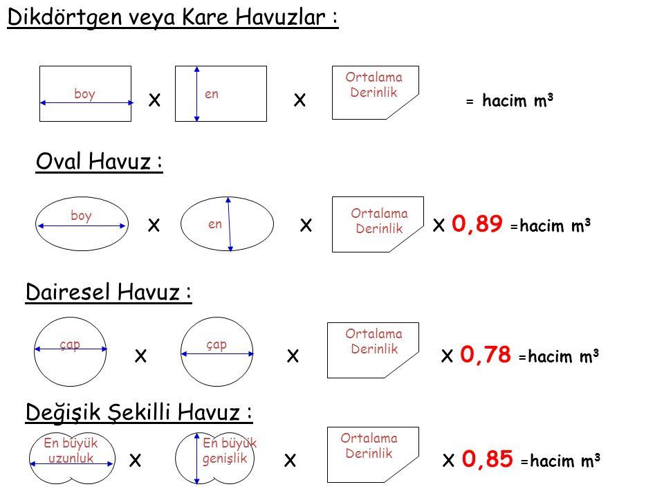 Dikdörtgen veya Kare Havuzlar : X X = hacim m 3 boy en Ortalama Derinlik Oval Havuz : Dairesel Havuz : Değişik Şekilli Havuz : boy en Ortalama Derinli