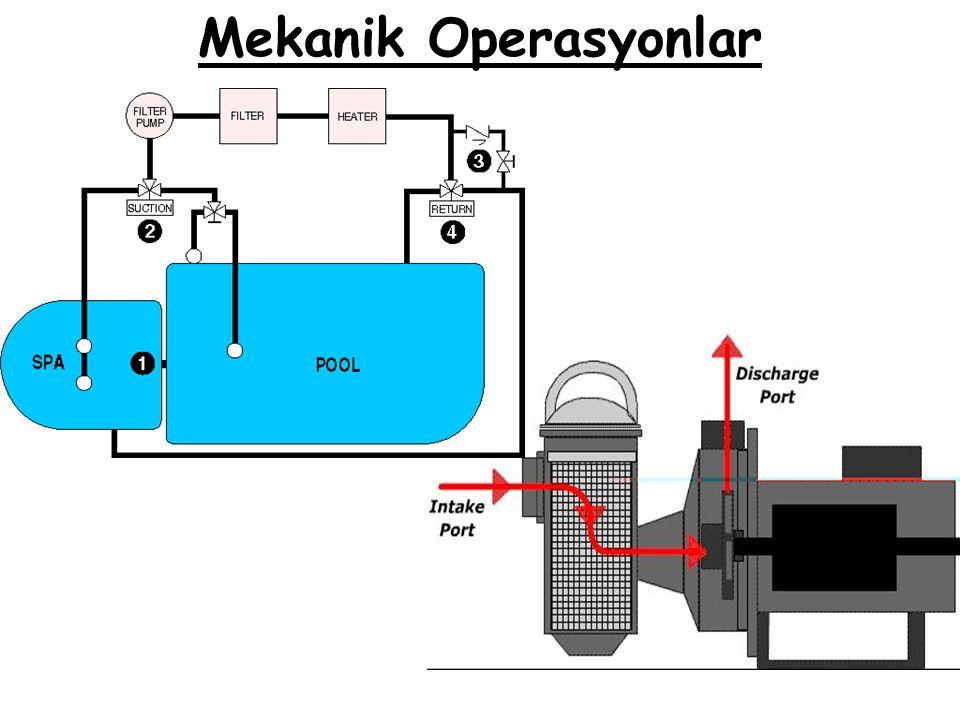 Mekanik Operasyonlar