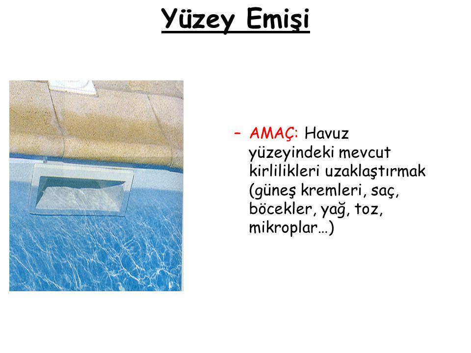 Yüzey Emişi –AMAÇ: Havuz yüzeyindeki mevcut kirlilikleri uzaklaştırmak (güneş kremleri, saç, böcekler, yağ, toz, mikroplar…)