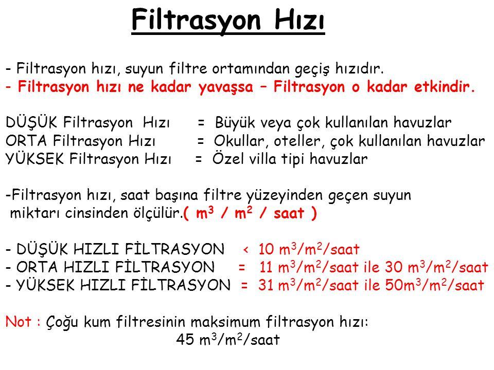 Filtrasyon Hızı - Filtrasyon hızı, suyun filtre ortamından geçiş hızıdır. - Filtrasyon hızı ne kadar yavaşsa – Filtrasyon o kadar etkindir. DÜŞÜK Filt