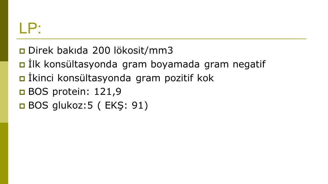 LP:  Direk bakıda 200 lökosit/mm3  İlk konsültasyonda gram boyamada gram negatif  İkinci konsültasyonda gram pozitif kok  BOS protein: 121,9  BOS glukoz:5 ( EKŞ: 91)