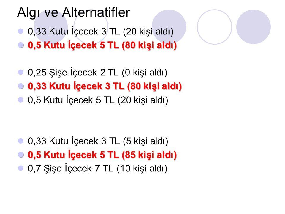 Algı ve Alternatifler 0,33 Kutu İçecek 3 TL (20 kişi aldı) 0,5 Kutu İçecek 5 TL (80 kişi aldı) 0,5 Kutu İçecek 5 TL (80 kişi aldı) 0,25 Şişe İçecek 2