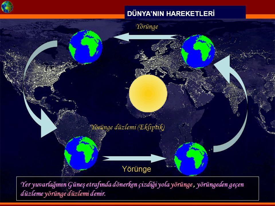 DÜNYA'NIN HAREKETLERİ Yörünge Yörünge Yörünge düzlemi (Ekliptik) Yer yuvarlağının Güneş etrafında dönerken çizdiği yola yörünge, yörüngeden geçen düzl