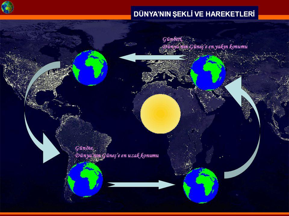DÜNYA'NIN ŞEKLİ VE HAREKETLERİ Günöte, Dünya'nın Güneş'e en uzak konumu Günberi, Dünya'nın Güneş'e en yakın konumu