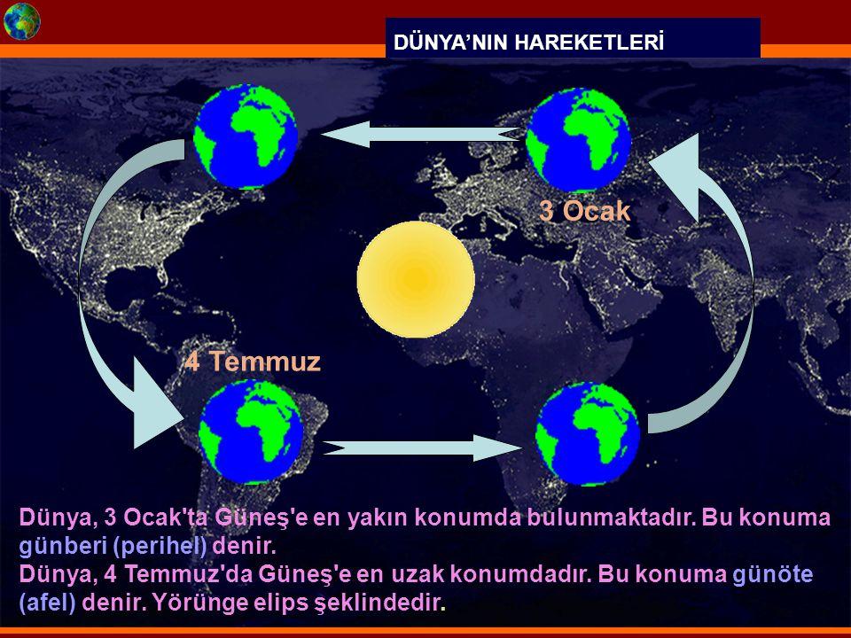 DÜNYA'NIN HAREKETLERİ 4 Temmuz 3 Ocak Dünya, 3 Ocak'ta Güneş'e en yakın konumda bulunmaktadır. Bu konuma günberi (perihel) denir. Dünya, 4 Temmuz'da G