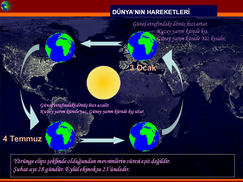DÜNYA'NIN HAREKETLERİ Yörünge elips şeklinde olduğundan mevsimlerin süresi eşit değildir. Şubat ayı 28 gündür. Eylül ekinoksu 23'ündedir. 4 Temmuz 3 O