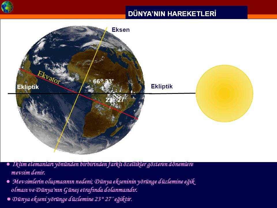 DÜNYA'NIN HAREKETLERİ ● İklim elemanları yönünden birbirinden farklı özellikler gösteren dönemlere mevsim denir. 23° 27' 66° 33' Eksen Ekliptik ● Mevs