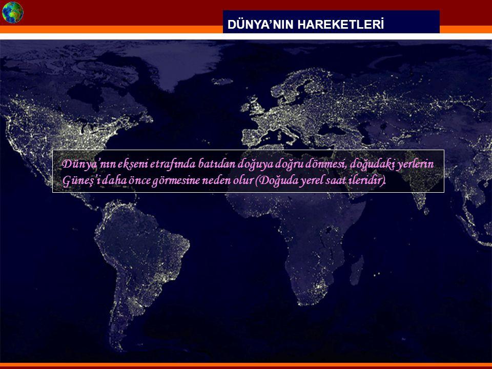 DÜNYA'NIN HAREKETLERİ Dünya nın kendi ekseni etrafındaki dönüş hızı, ekvatorda saatte; yaklaşık 1670 km dir.