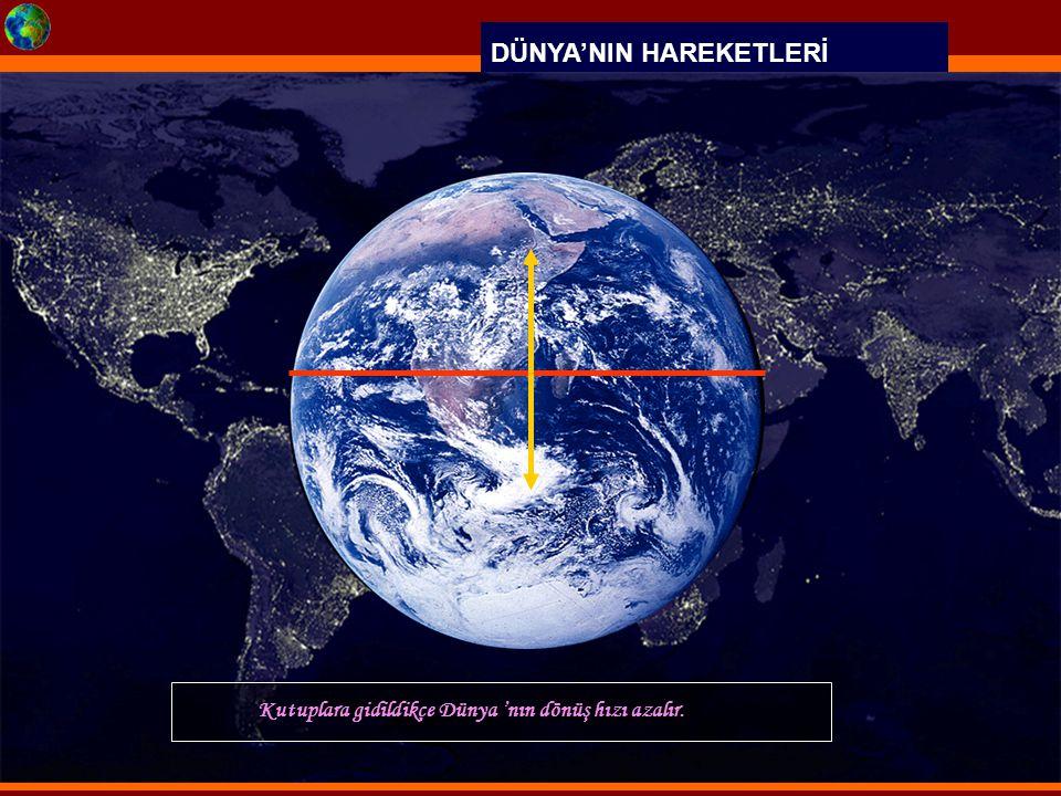 DÜNYA'NIN HAREKETLERİ Kutuplara gidildikçe Dünya 'nın dönüş hızı azalır.