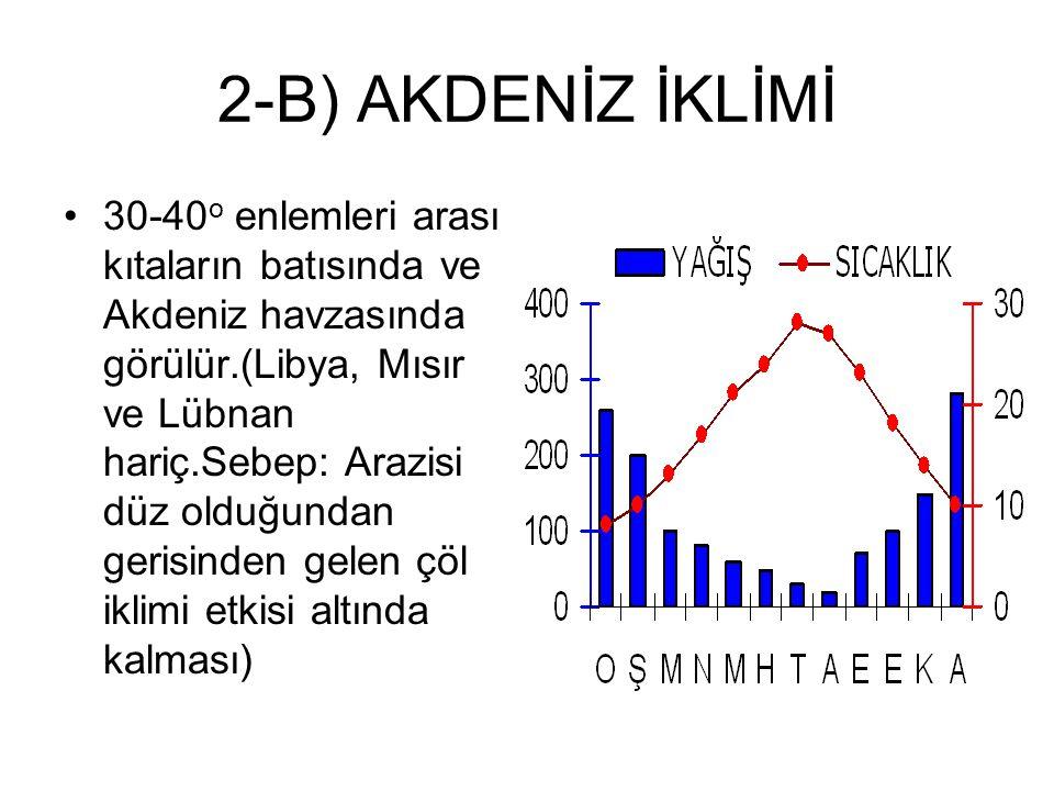 2-B) AKDENİZ İKLİMİ 30-40 o enlemleri arası kıtaların batısında ve Akdeniz havzasında görülür.(Libya, Mısır ve Lübnan hariç.Sebep: Arazisi düz olduğun