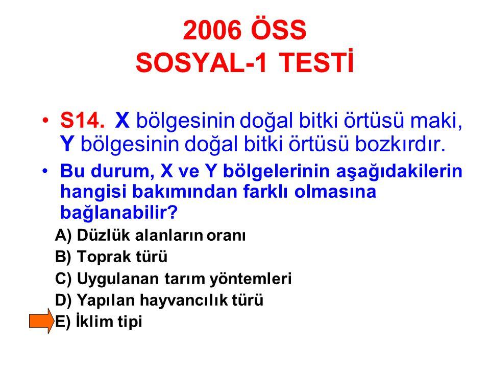 2006 ÖSS SOSYAL-1 TESTİ S14. X bölgesinin doğal bitki örtüsü maki, Y bölgesinin doğal bitki örtüsü bozkırdır. Bu durum, X ve Y bölgelerinin aşağıdakil